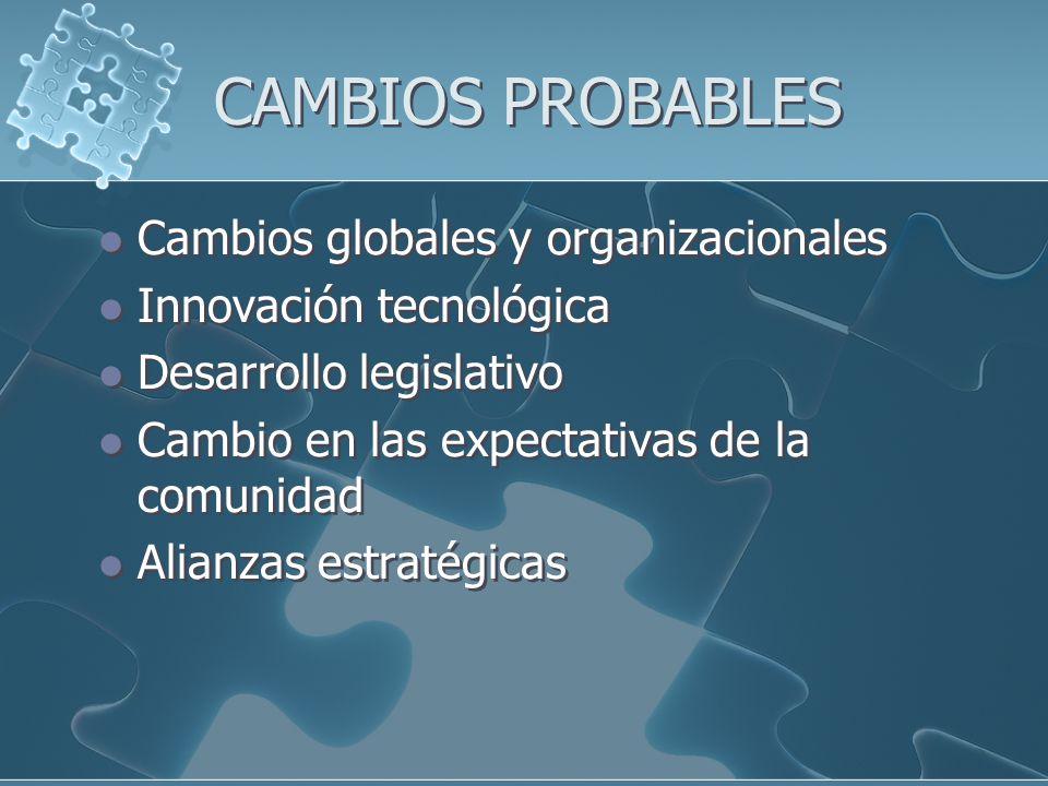 CAMBIOS PROBABLES Cambios globales y organizacionales