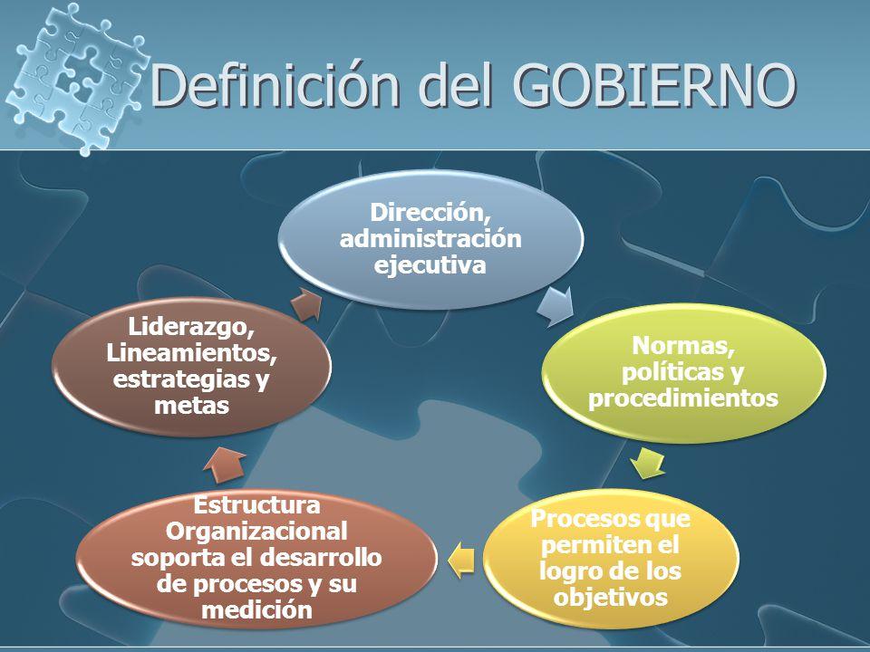 Definición del GOBIERNO