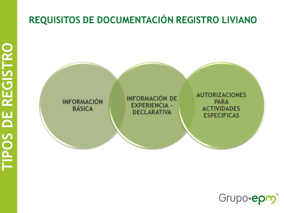 TIPOS DE REGISTRO REQUISITOS DE DOCUMENTACIÓN REGISTRO LIVIANO