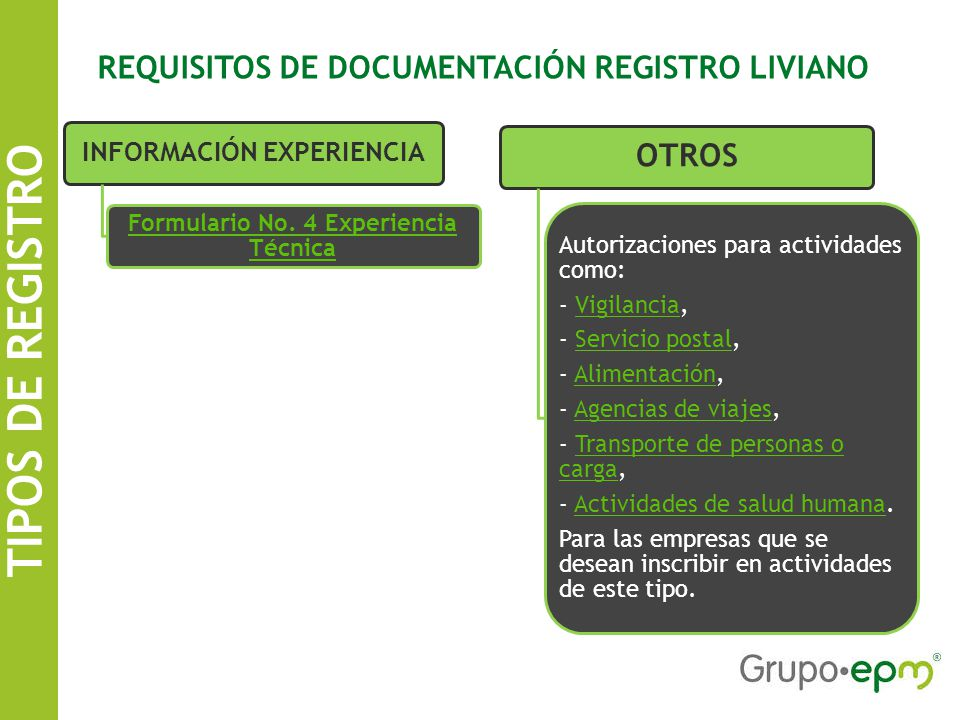 REQUISITOS DE DOCUMENTACIÓN REGISTRO LIVIANO