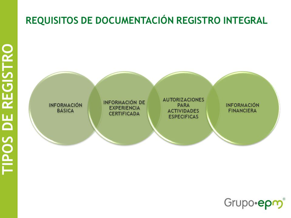 TIPOS DE REGISTRO REQUISITOS DE DOCUMENTACIÓN REGISTRO INTEGRAL
