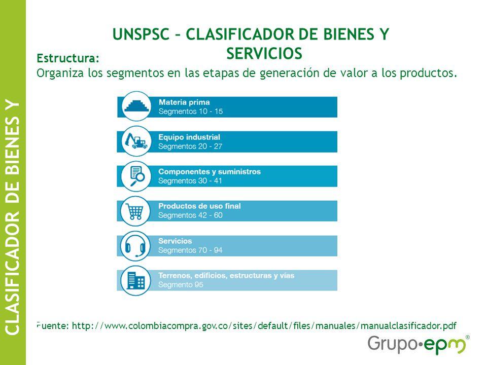 UNSPSC – CLASIFICADOR DE BIENES Y SERVICIOS