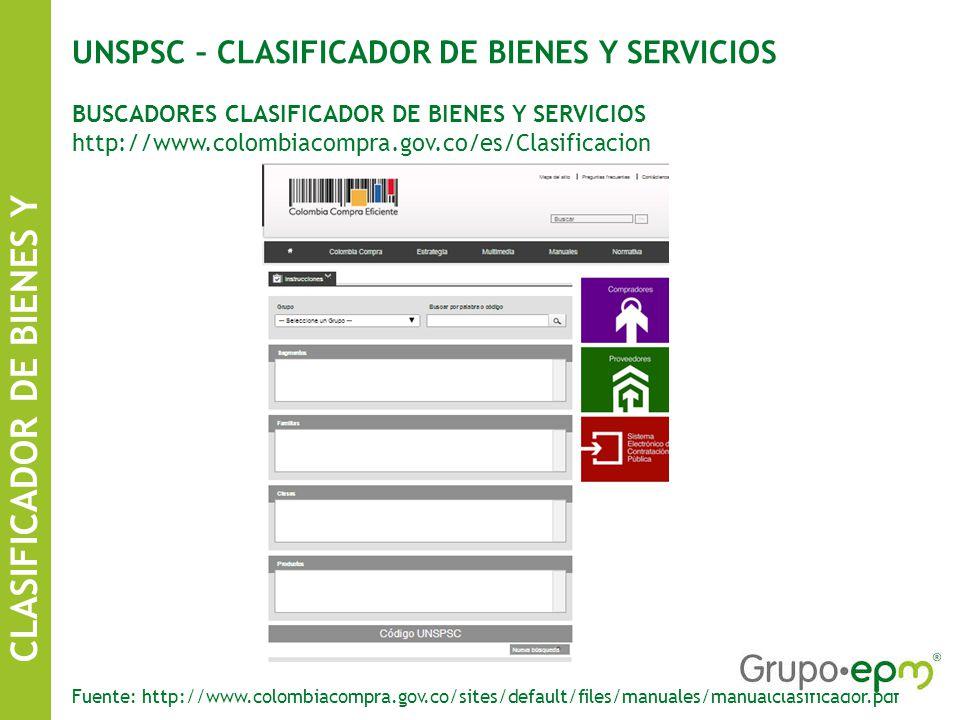 CLASIFICADOR DE BIENES Y SERVICIOS