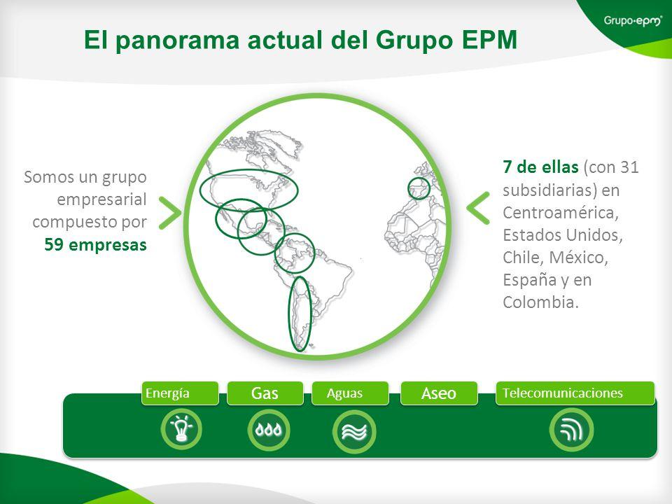 El panorama actual del Grupo EPM