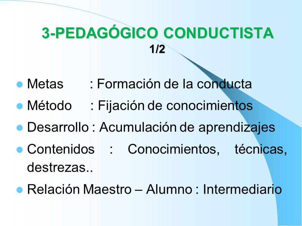 3-PEDAGÓGICO CONDUCTISTA 1/2
