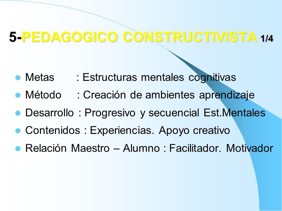 5-PEDAGOGICO CONSTRUCTIVISTA 1/4