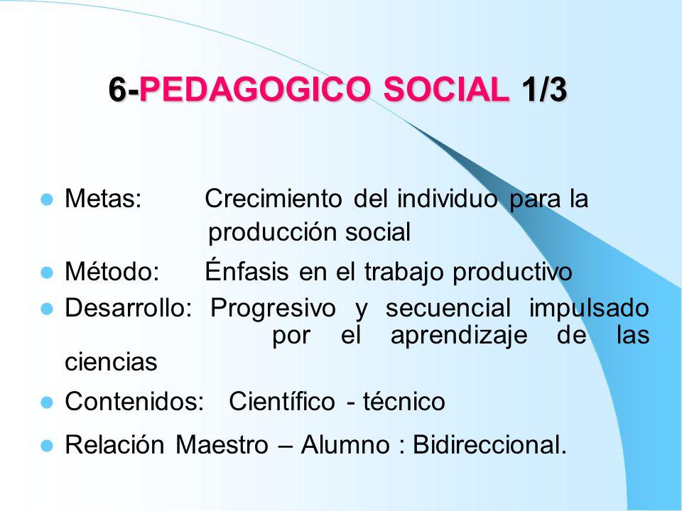 6-PEDAGOGICO SOCIAL 1/3 Metas: Crecimiento del individuo para la