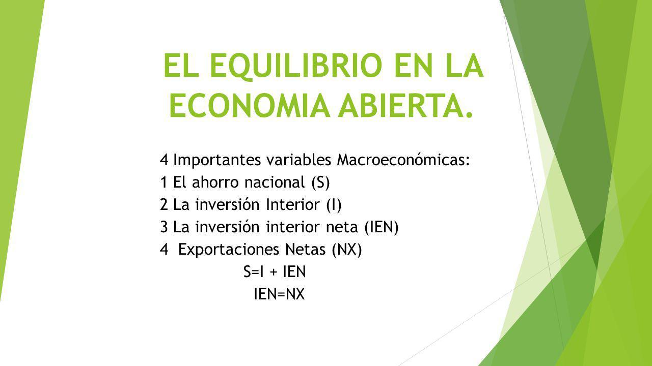 EL EQUILIBRIO EN LA ECONOMIA ABIERTA.