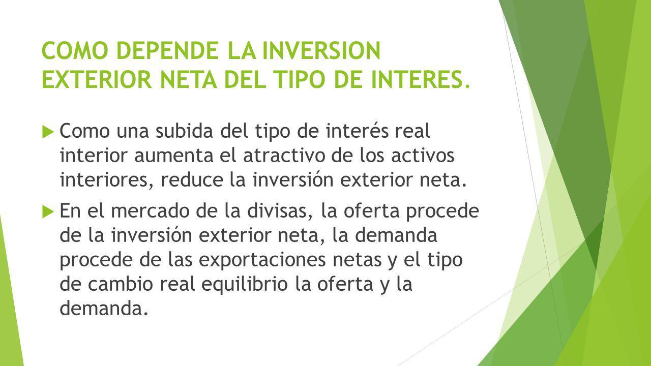 COMO DEPENDE LA INVERSION EXTERIOR NETA DEL TIPO DE INTERES.