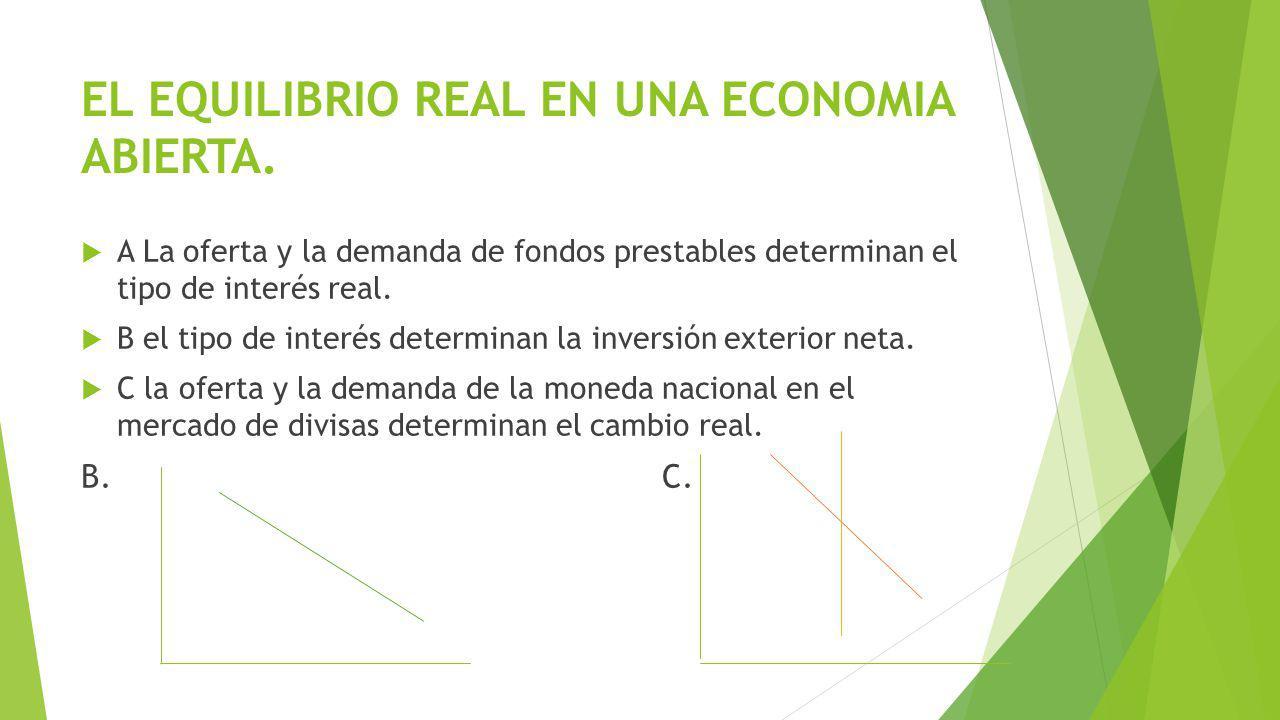 EL EQUILIBRIO REAL EN UNA ECONOMIA ABIERTA.