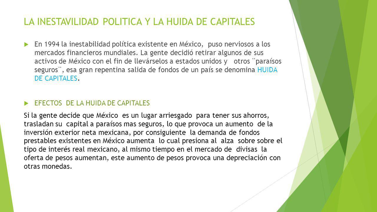 LA INESTAVILIDAD POLITICA Y LA HUIDA DE CAPITALES