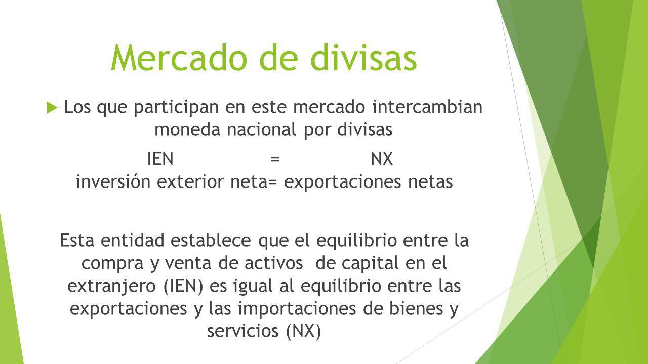 IEN = NX inversión exterior neta= exportaciones netas