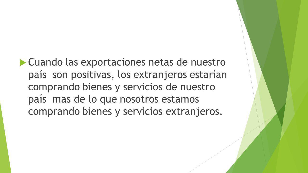 Cuando las exportaciones netas de nuestro país son positivas, los extranjeros estarían comprando bienes y servicios de nuestro país mas de lo que nosotros estamos comprando bienes y servicios extranjeros.
