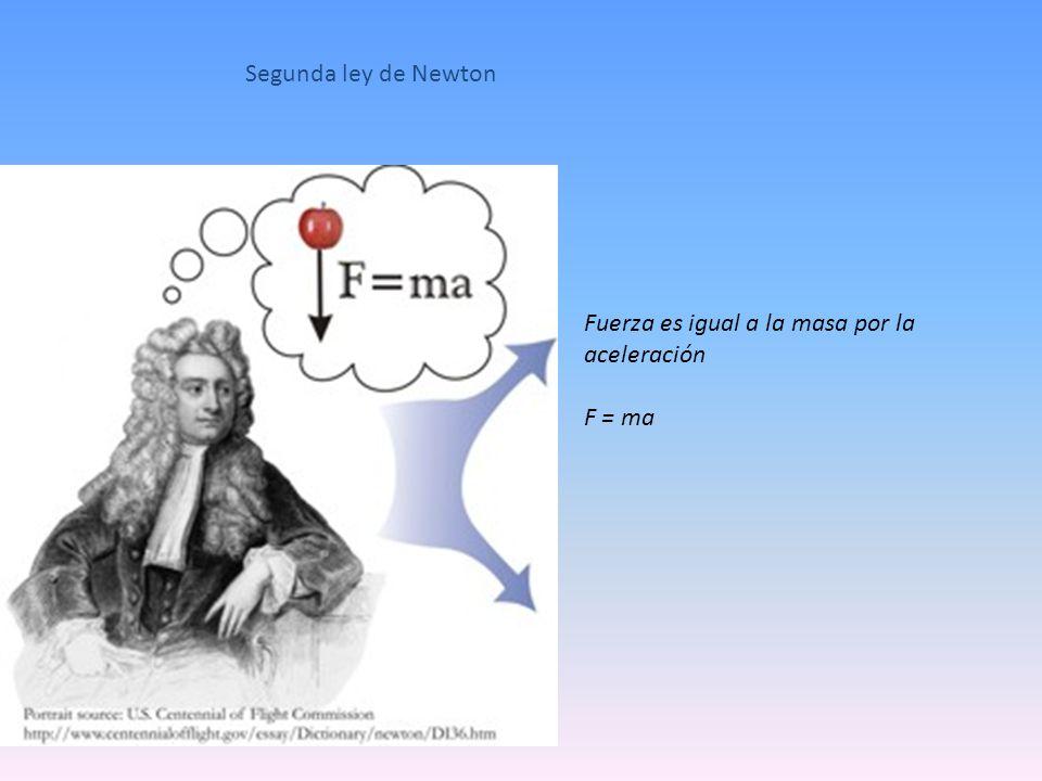 Segunda ley de Newton Fuerza es igual a la masa por la aceleración F = ma