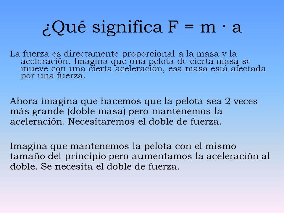 ¿Qué significa F = m · a