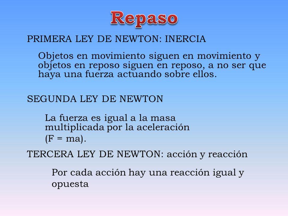 Repaso PRIMERA LEY DE NEWTON: INERCIA