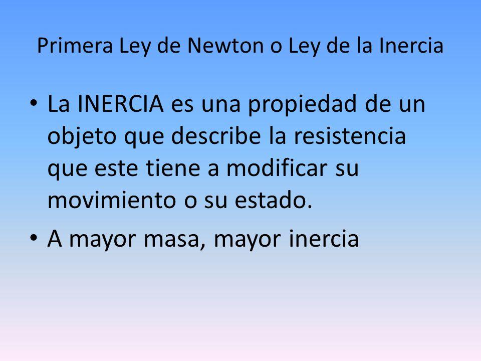 Primera Ley de Newton o Ley de la Inercia
