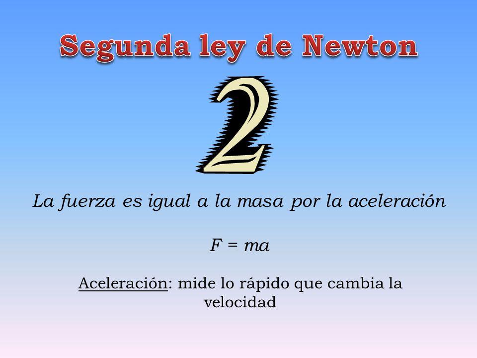 Segunda ley de Newton La fuerza es igual a la masa por la aceleración