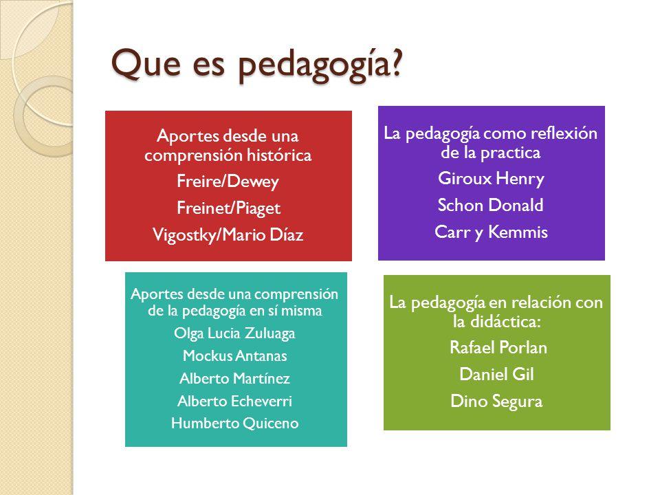 Que es pedagogía La pedagogía como reflexión de la practica