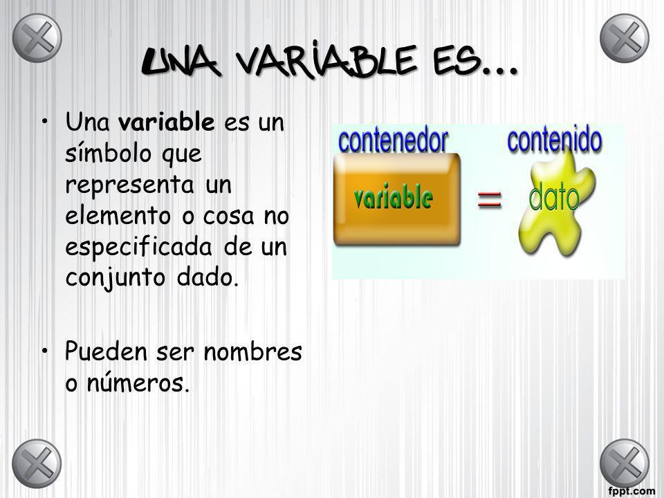 Una variable es…Una variable es un símbolo que representa un elemento o cosa no especificada de un conjunto dado.