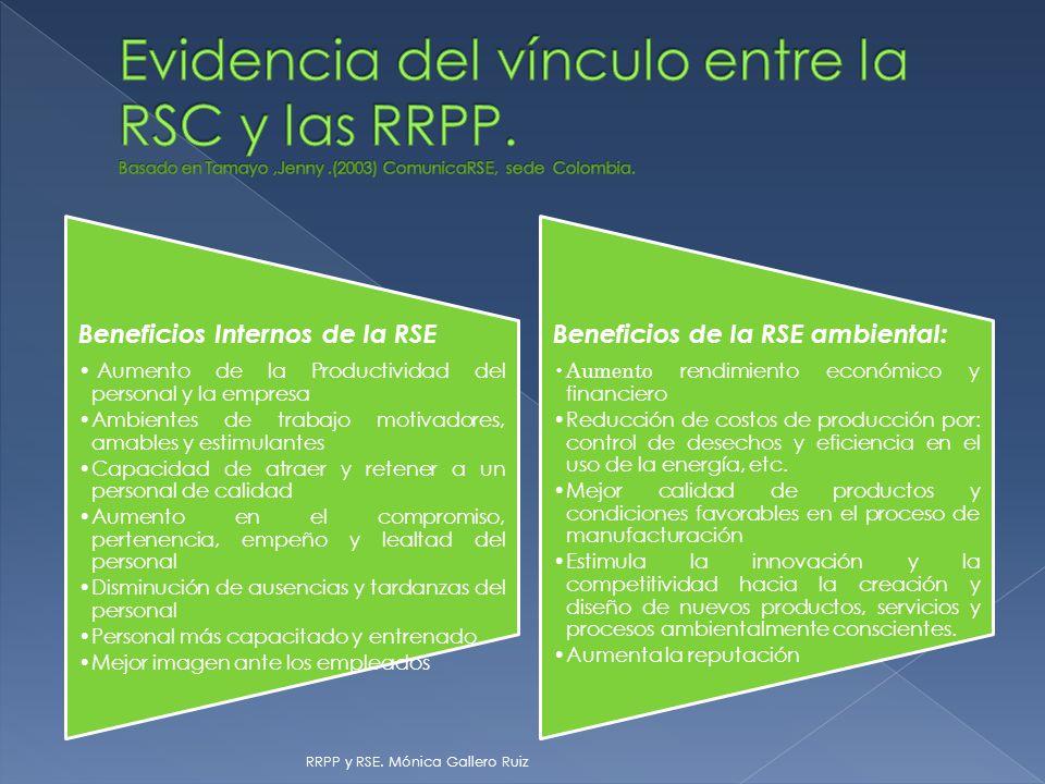 Evidencia del vínculo entre la RSC y las RRPP. Basado en Tamayo ,Jenny