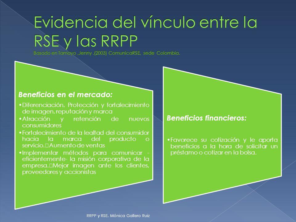Evidencia del vínculo entre la RSE y las RRPP Basado en Tamayo ,Jenny