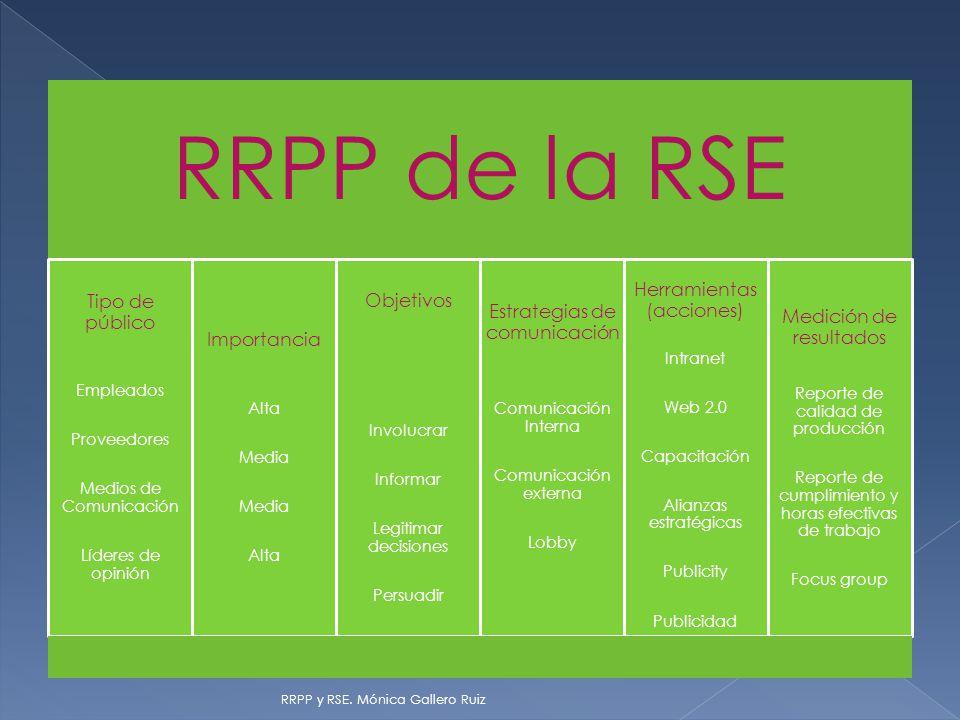 RRPP de la RSE Herramientas (acciones) Tipo de público Objetivos
