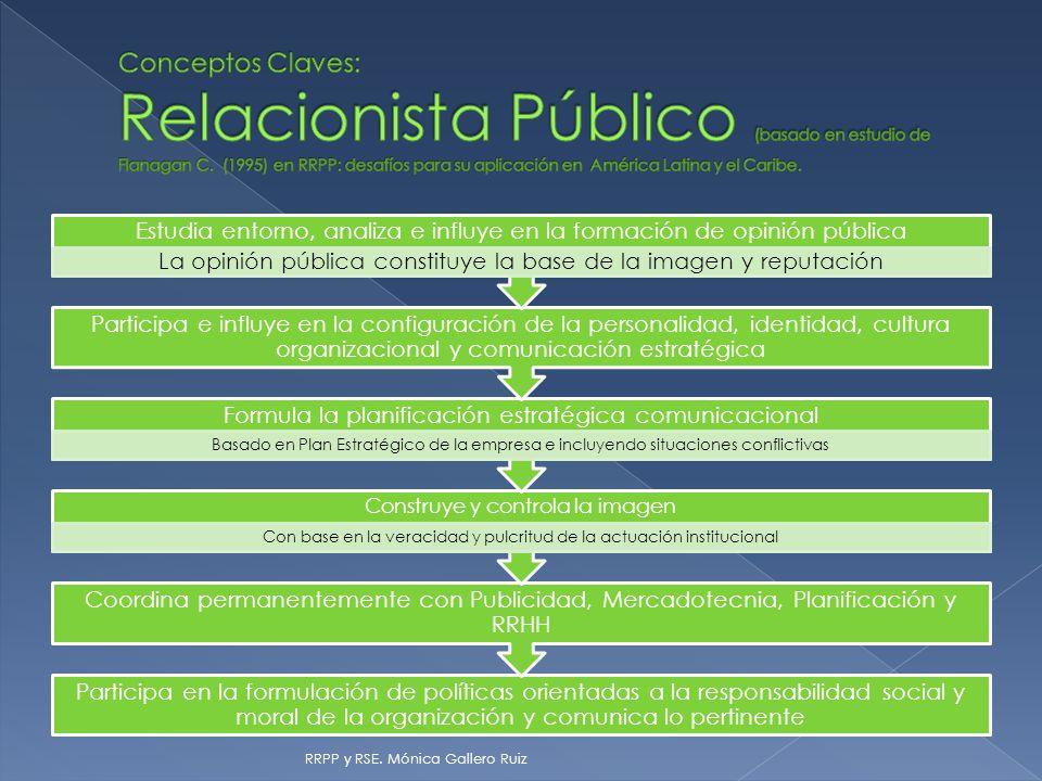 Conceptos Claves: Relacionista Público (basado en estudio de Flanagan C. (1995) en RRPP: desafíos para su aplicación en América Latina y el Caribe.