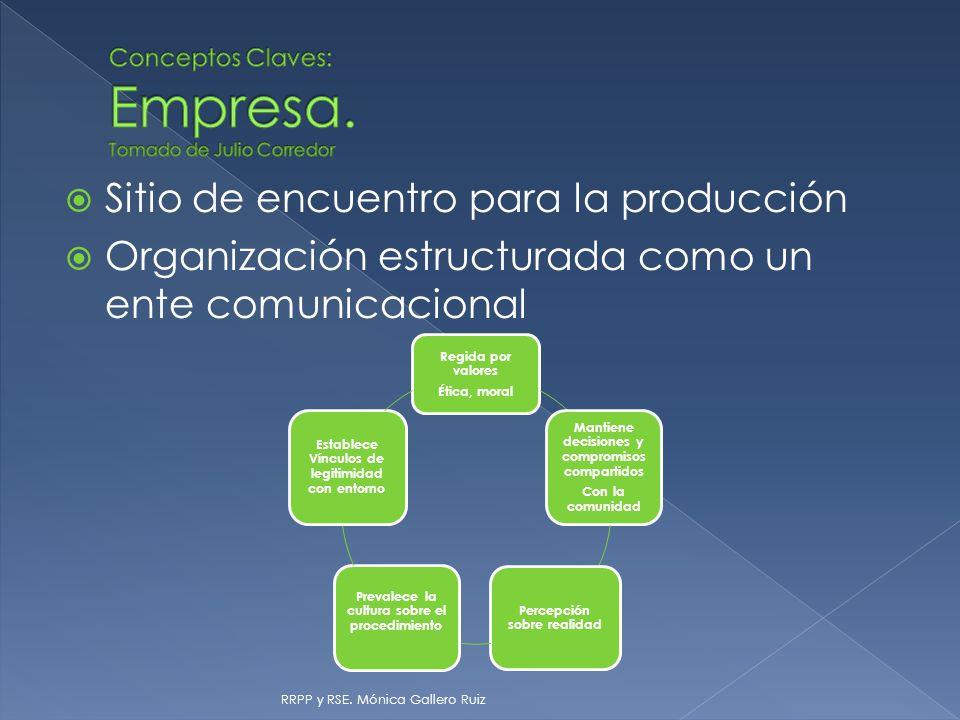 Conceptos Claves: Empresa. Tomado de Julio Corredor