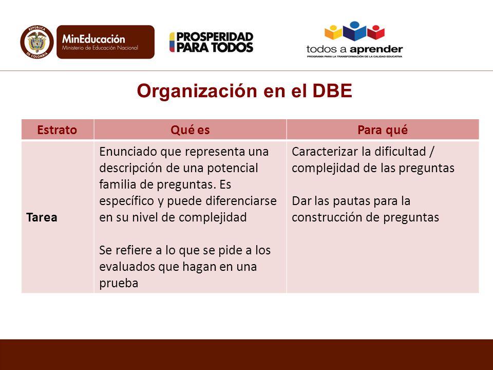Organización en el DBE Estrato Qué es Para qué Tarea