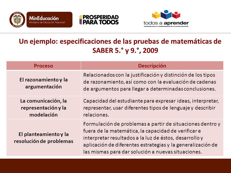 Un ejemplo: especificaciones de las pruebas de matemáticas de SABER 5