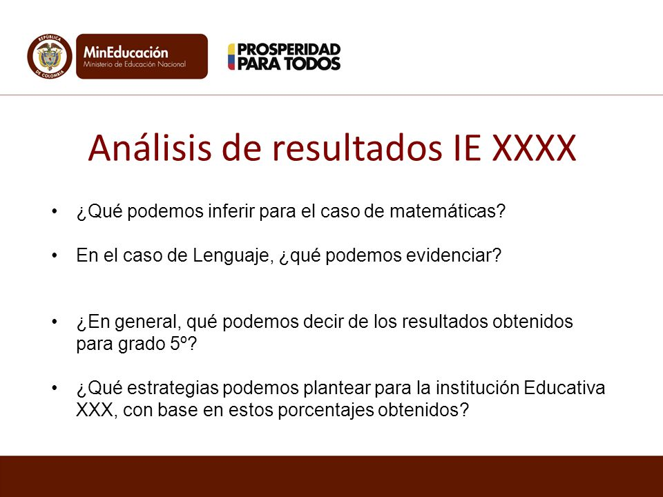 Análisis de resultados IE XXXX