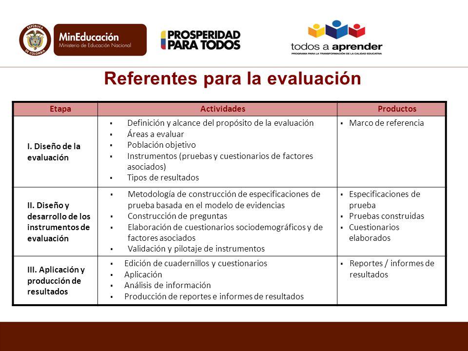 Referentes para la evaluación