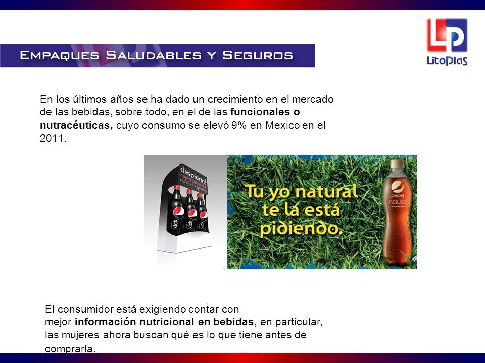 En los últimos años se ha dado un crecimiento en el mercado de las bebidas, sobre todo, en el de las funcionales o nutracéuticas, cuyo consumo se elevó 9% en Mexico en el 2011.
