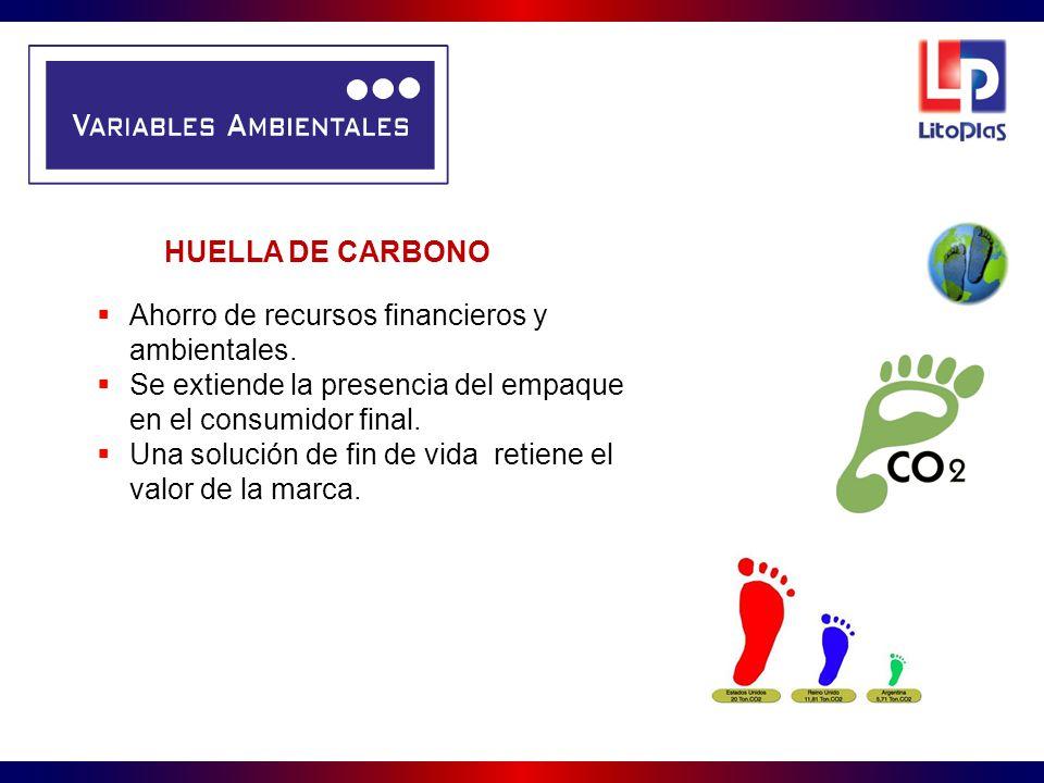 HUELLA DE CARBONO Ahorro de recursos financieros y ambientales. Se extiende la presencia del empaque en el consumidor final.