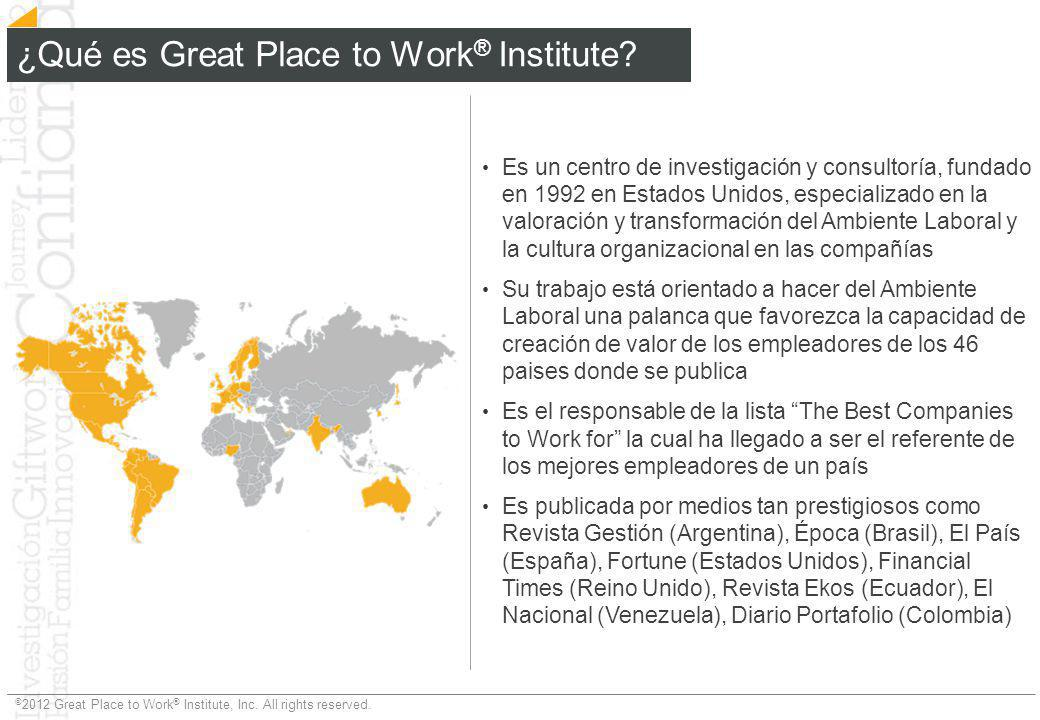 ¿Qué es Great Place to Work® Institute