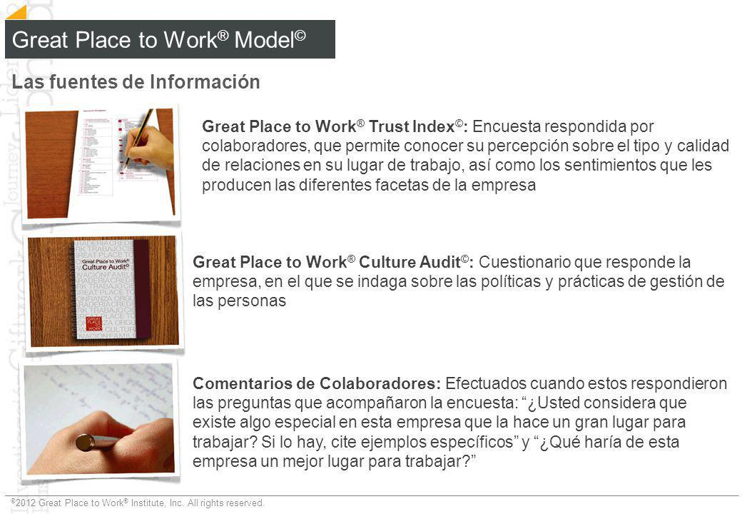 Great Place to Work® Model©