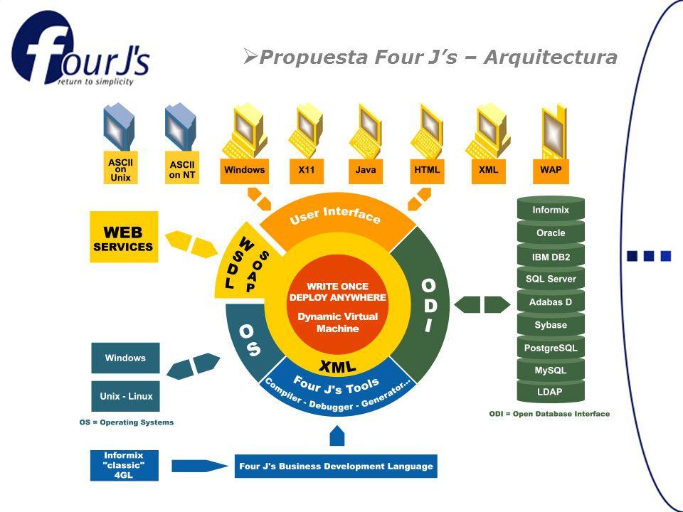 Propuesta Four J's – Arquitectura