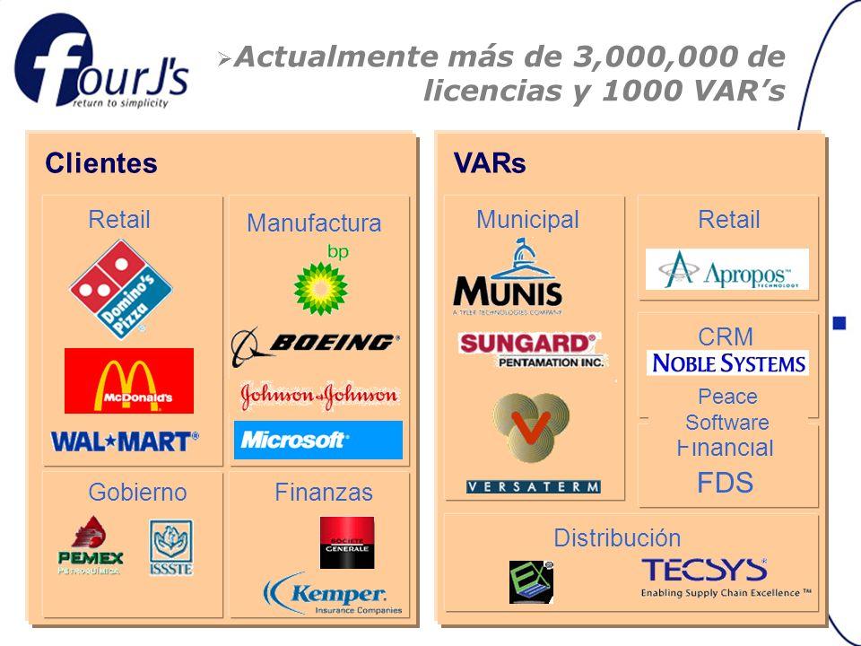 Actualmente más de 3,000,000 de licencias y 1000 VAR's