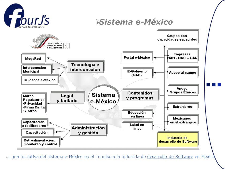 Sistema e-México ...