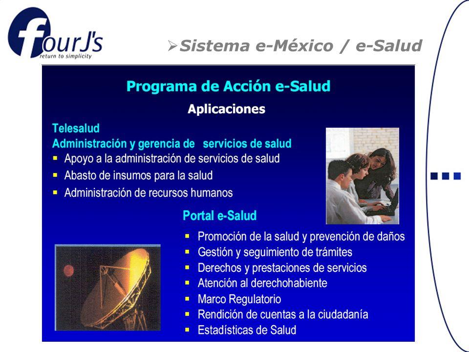 Sistema e-México / e-Salud