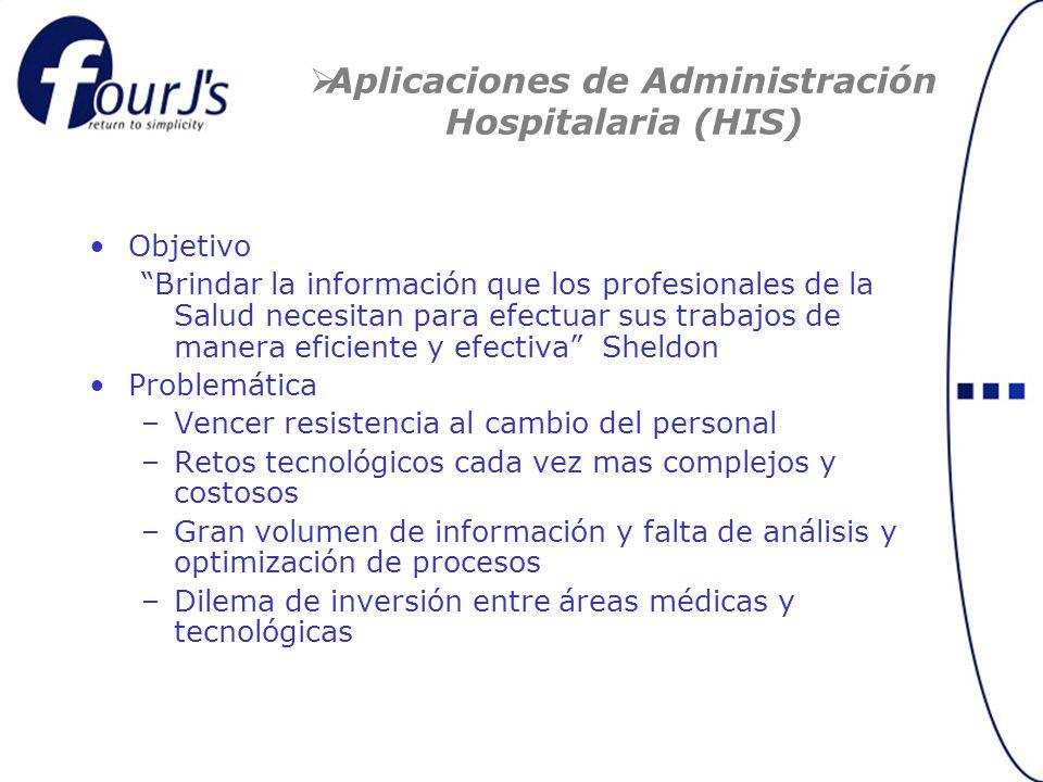 Aplicaciones de Administración Hospitalaria (HIS)