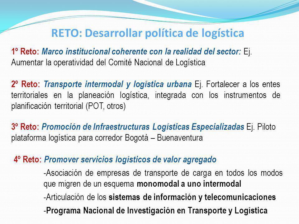 RETO: Desarrollar política de logística
