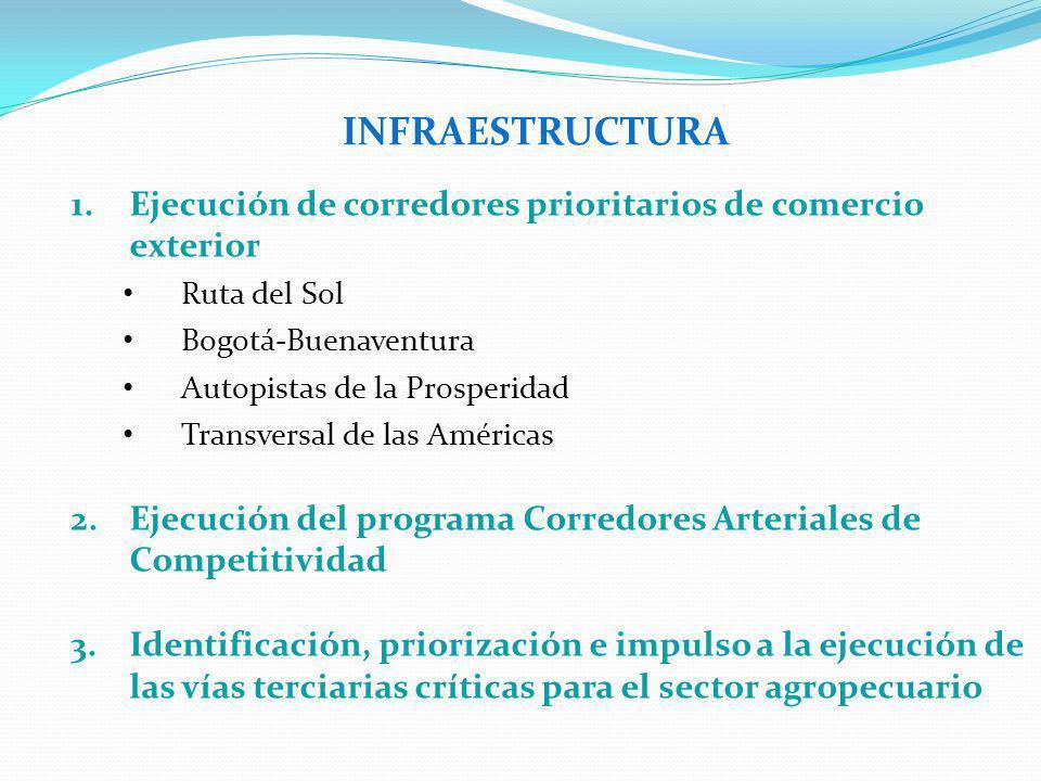 INFRAESTRUCTURA Ejecución de corredores prioritarios de comercio exterior. Ruta del Sol. Bogotá-Buenaventura.