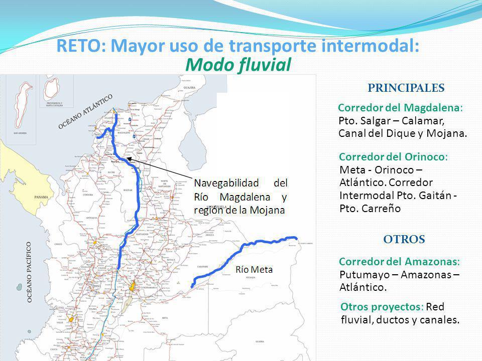 RETO: Mayor uso de transporte intermodal: