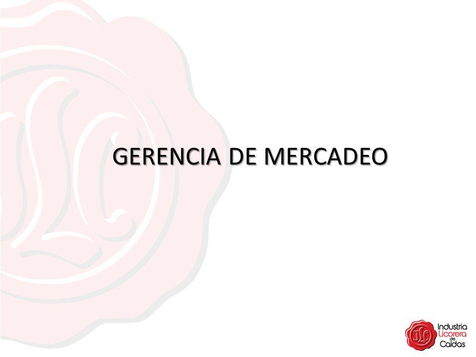 GERENCIA DE MERCADEO