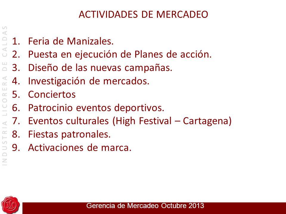 ACTIVIDADES DE MERCADEO Feria de Manizales.