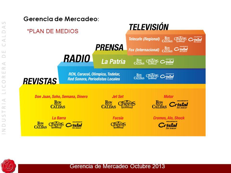Gerencia de Mercadeo Octubre 2013
