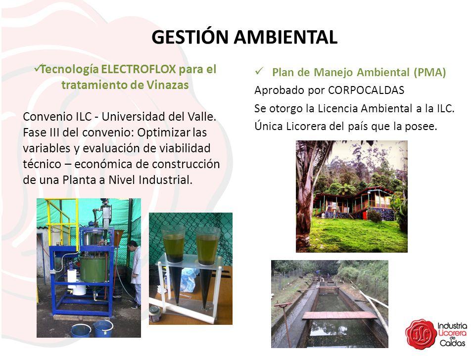 Tecnología ELECTROFLOX para el tratamiento de Vinazas