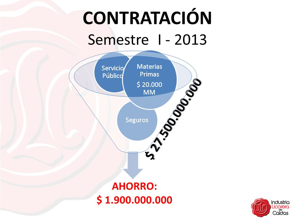 CONTRATACIÓN Semestre I - 2013